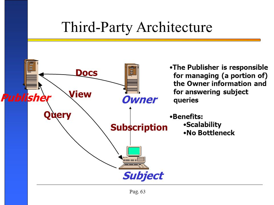 Third-Party Architecture
