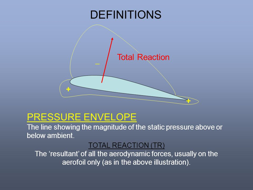 DEFINITIONS PRESSURE ENVELOPE Total Reaction _ +