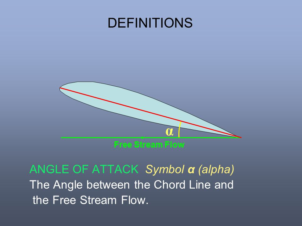 α DEFINITIONS ANGLE OF ATTACK Symbol α (alpha)
