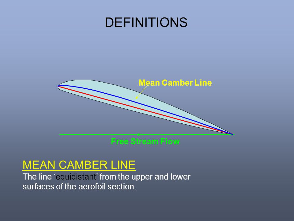 DEFINITIONS MEAN CAMBER LINE Mean Camber Line Free Stream Flow