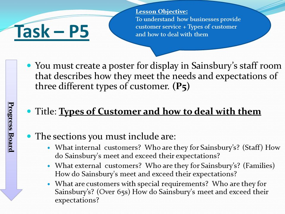 lesson objective to understand how businesses provide customer service types of customer and how