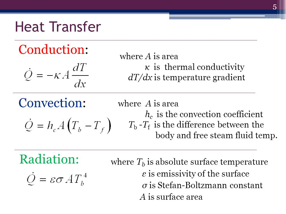 Heat Transfer Conduction: Convection: Radiation: where A is area