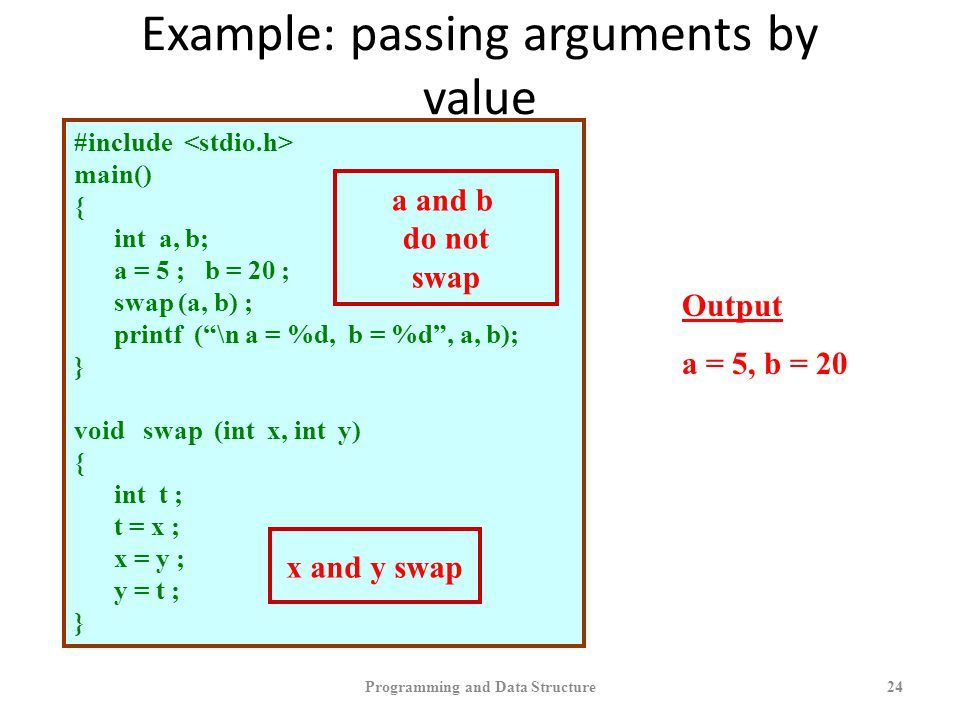 Example: passing arguments by value