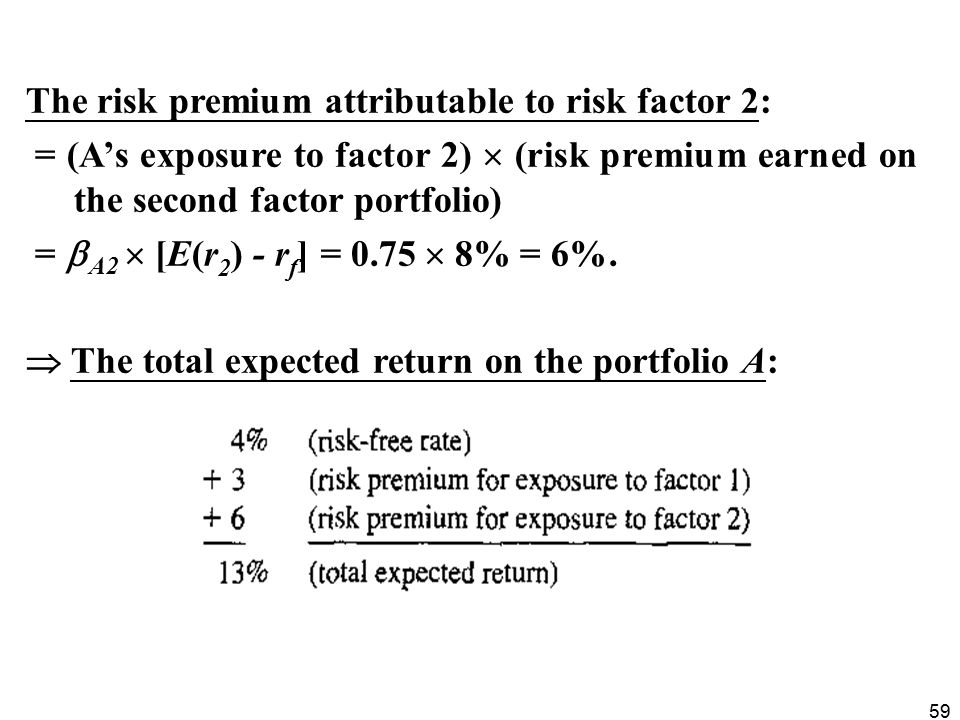 The risk premium attributable to risk factor 2: