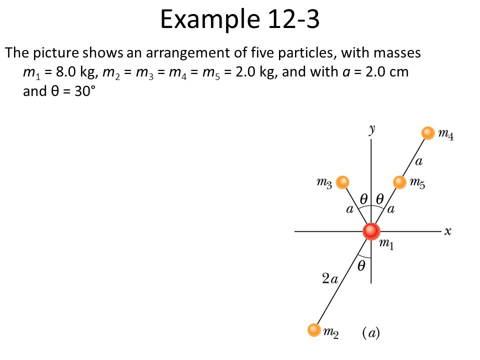 Example 12-3 The picture shows an arrangement of five particles, with masses m1 = 8.0 kg, m2 = m3 = m4 = m5 = 2.0 kg, and with a = 2.0 cm and θ = 30°