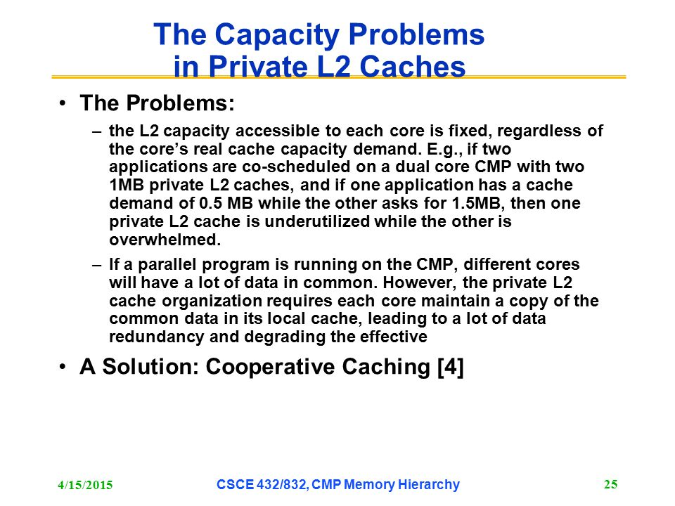 The Capacity Problems in Private L2 Caches