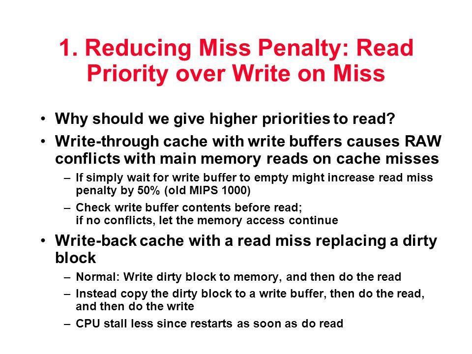 miss write
