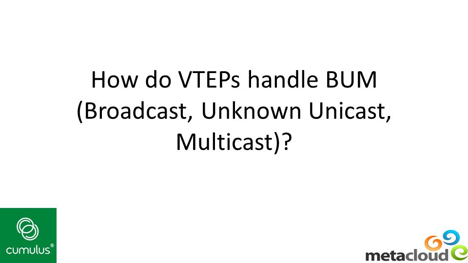 How do VTEPs handle BUM (Broadcast, Unknown Unicast, Multicast)