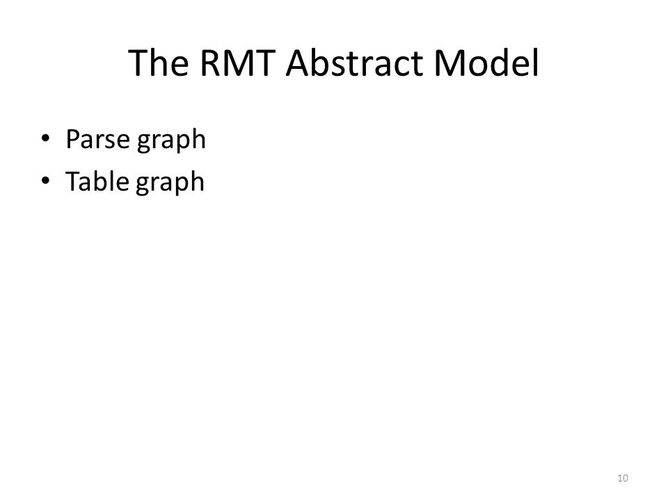 The RMT Abstract Model Parse graph Table graph