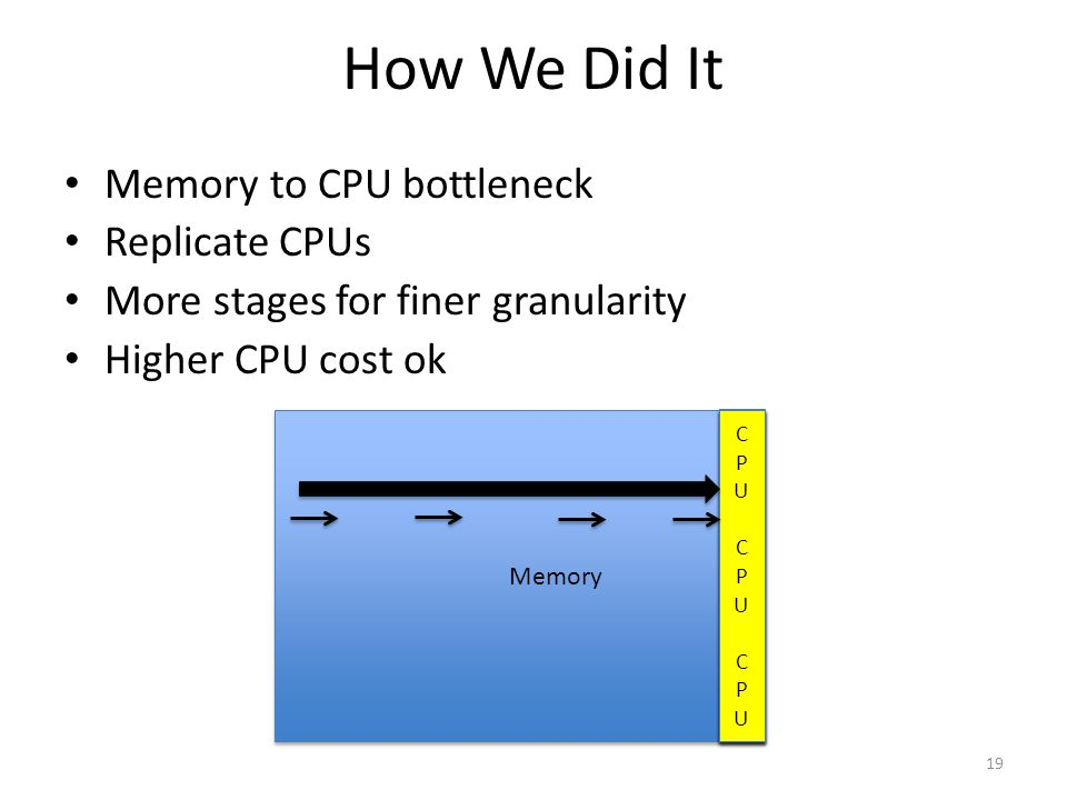 How We Did It Memory to CPU bottleneck Replicate CPUs