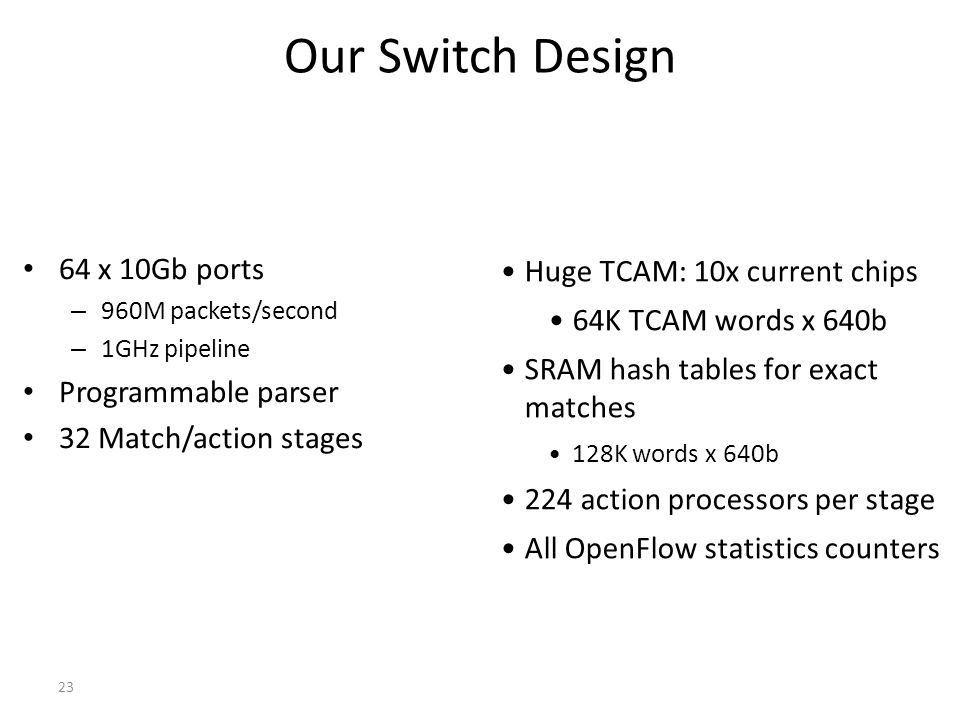 Our Switch Design 64 x 10Gb ports Huge TCAM: 10x current chips