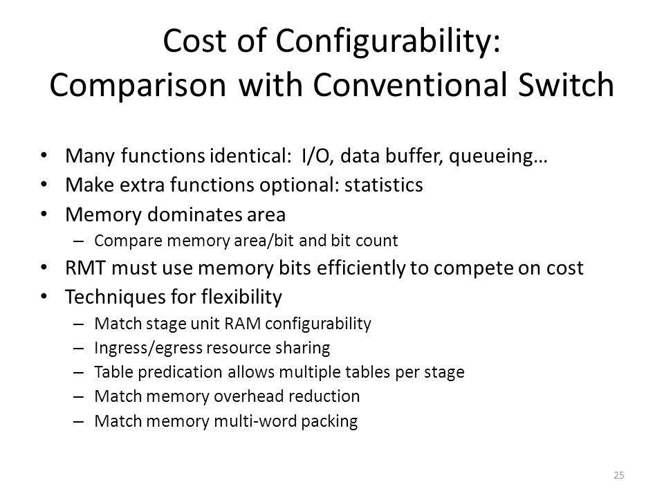 Cost of Configurability: Comparison with Conventional Switch