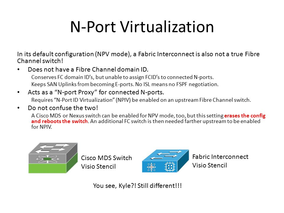N-Port Virtualization