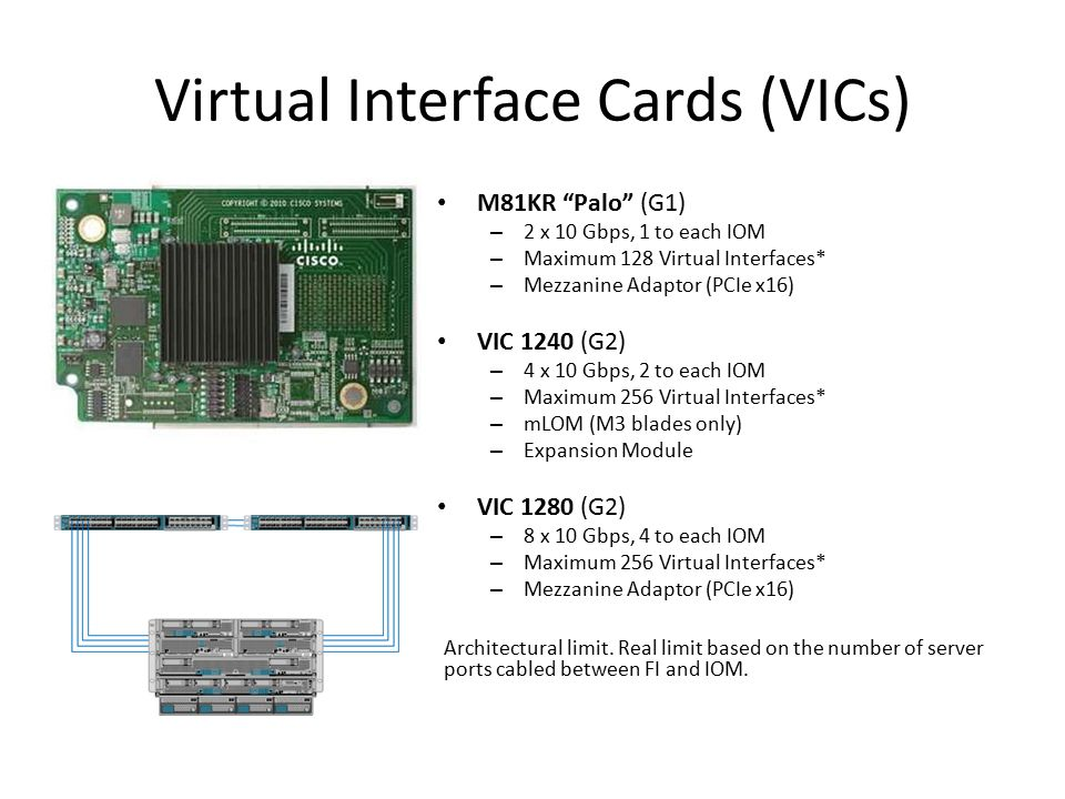 Virtual Interface Cards (VICs)
