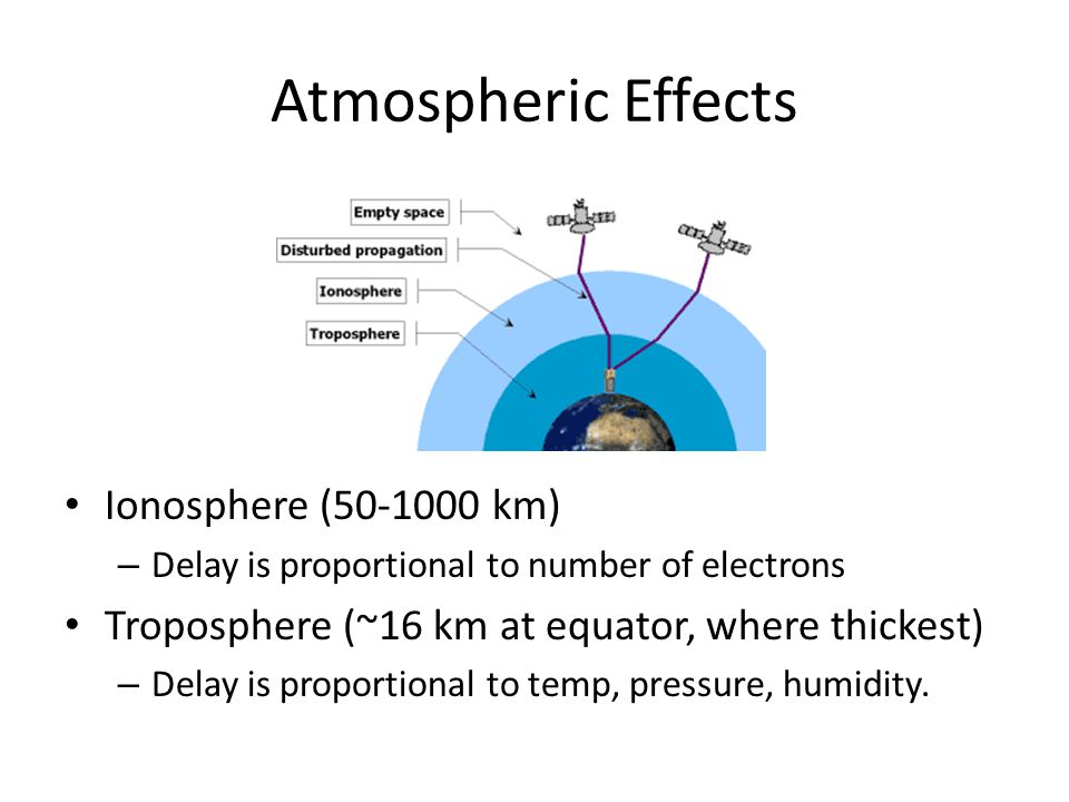 Atmospheric Effects Ionosphere (50-1000 km)