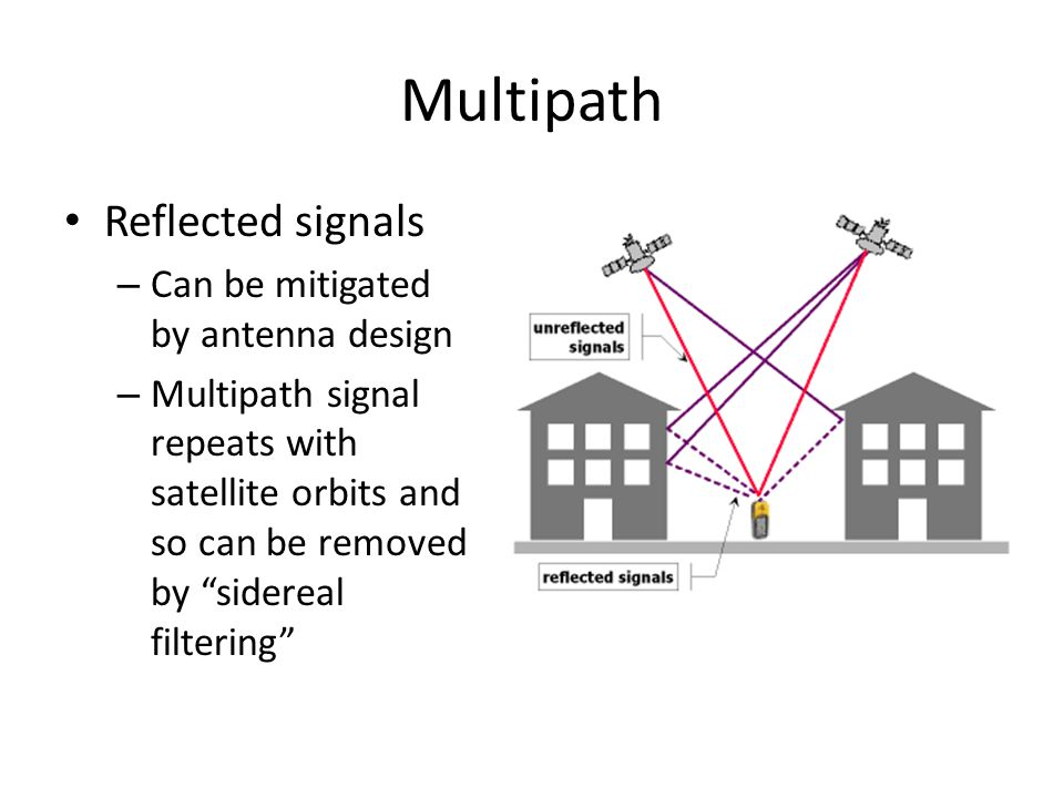 Multipath Reflected signals Can be mitigated by antenna design