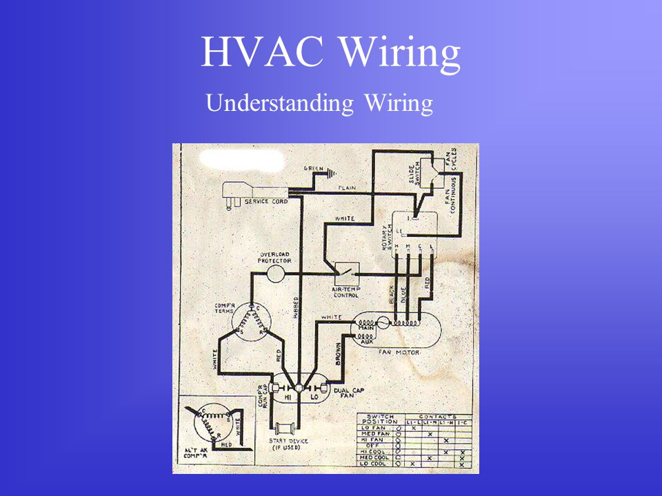 hvac wiring understanding wiring ppt download rh slideplayer com basic hvac control wiring Basic HVAC Wiring Diagrams Residential