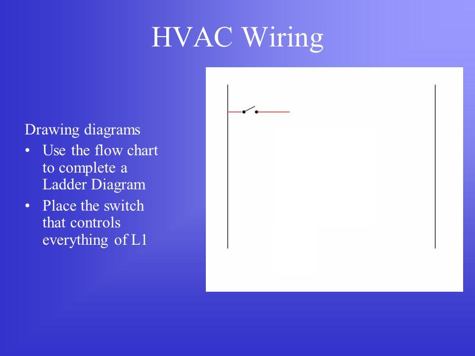 hvac wiring understanding wiring ppt download  hvac wiring drawing diagrams
