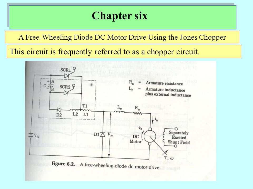 instructor eng jalal al roumy ppt download rh slideplayer com Mini Chopper Schematics On Apc Mini Chopper Specs