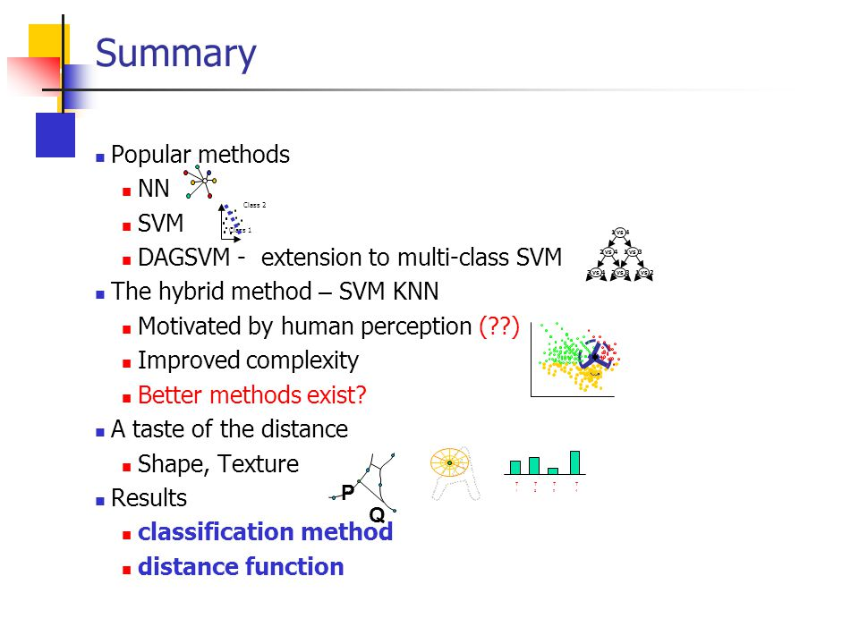 Summary Popular methods NN SVM DAGSVM - extension to multi-class SVM