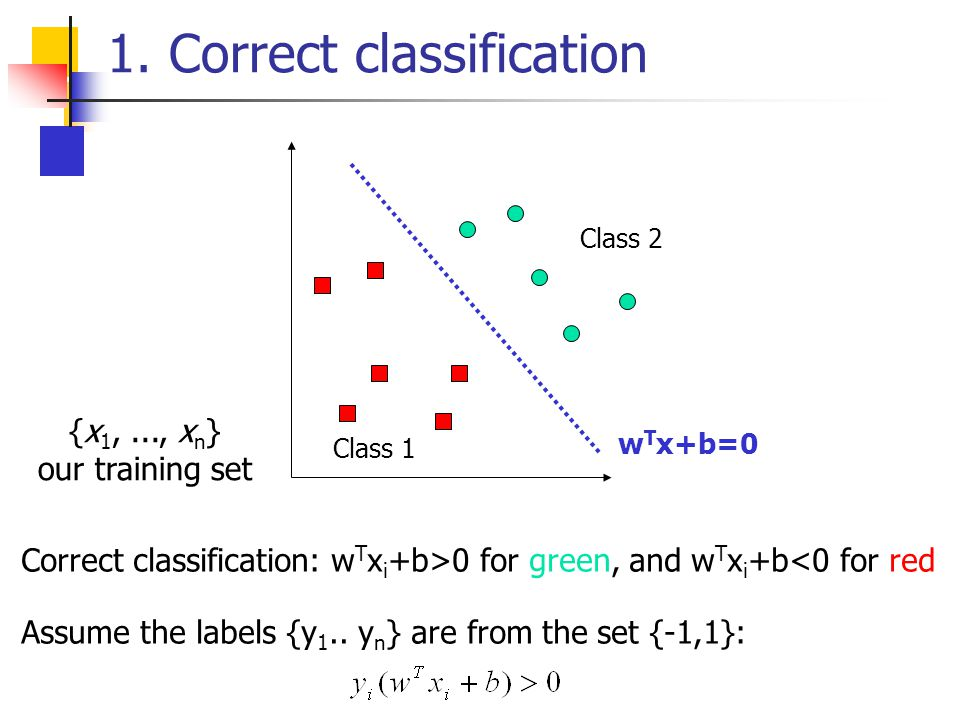 1. Correct classification