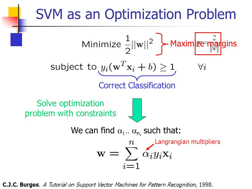 SVM as an Optimization Problem