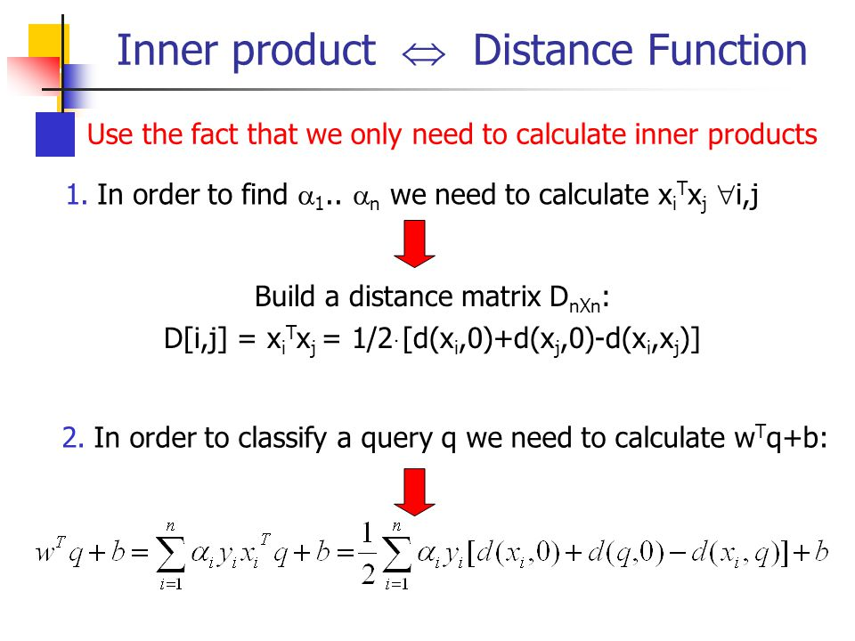 Inner product  Distance Function
