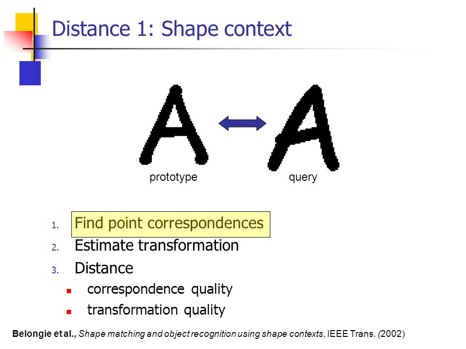 Distance 1: Shape context