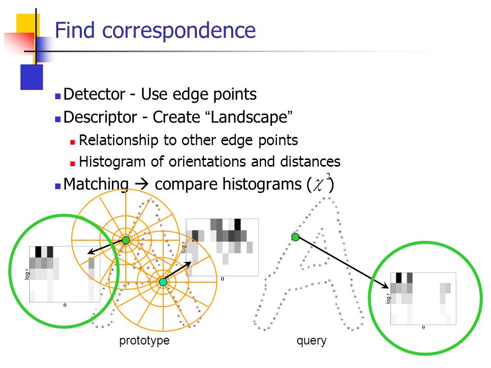 Find correspondence Detector - Use edge points