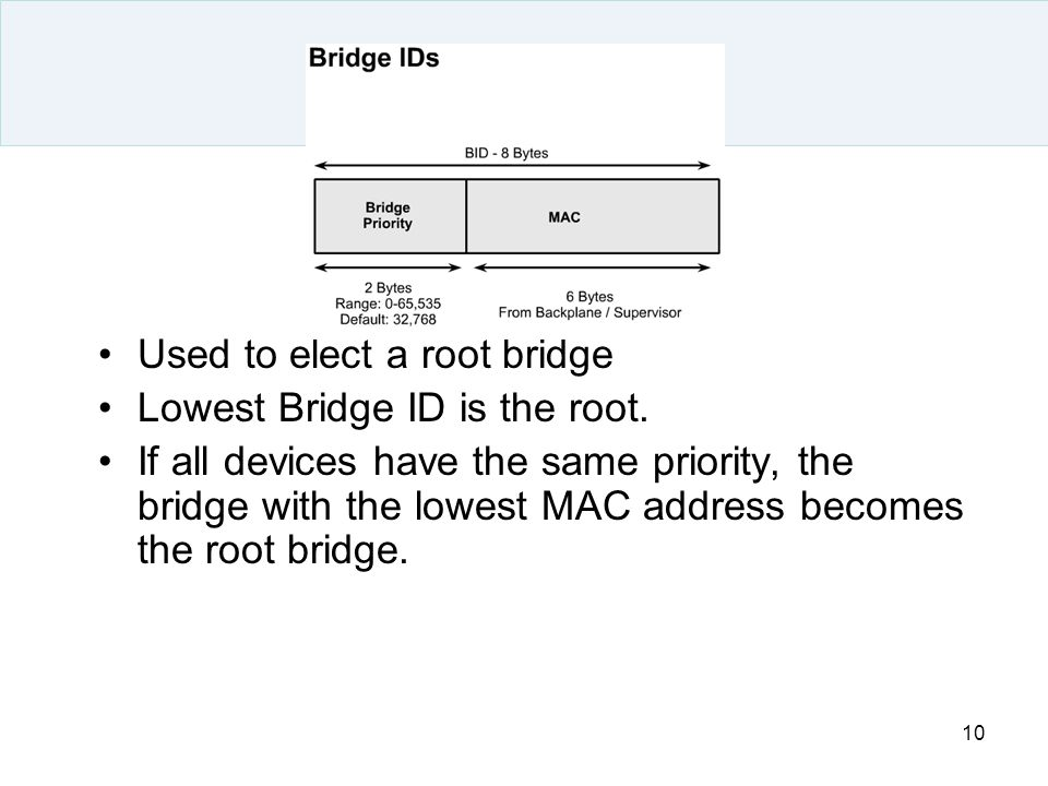 Used to elect a root bridge