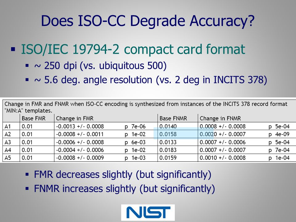 Does ISO-CC Degrade Accuracy