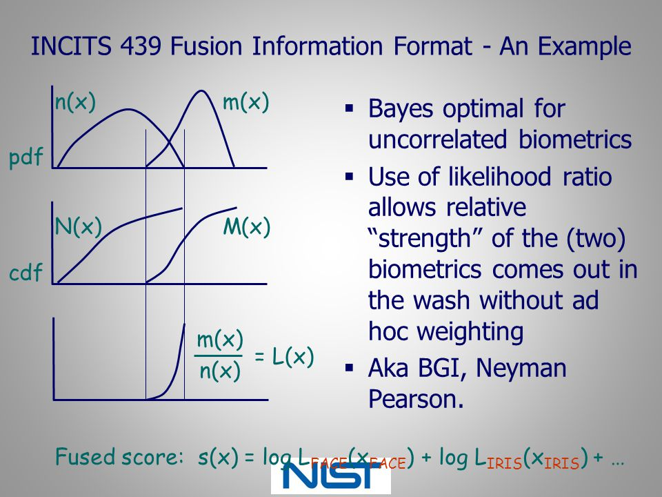 INCITS 439 Fusion Information Format - An Example