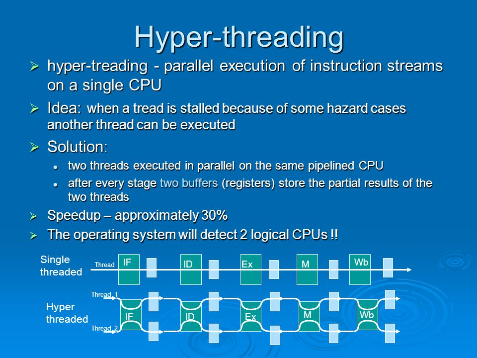 Hyper-threading hyper-treading - parallel execution of instruction streams on a single CPU.