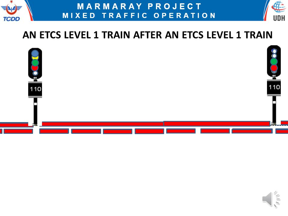 AN ETCS LEVEL 1 TRAIN AFTER AN ETCS LEVEL 1 TRAIN