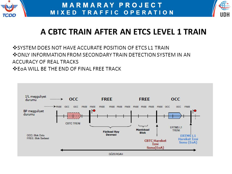 MIXED TRAFFIC OPERATION A CBTC TRAIN AFTER AN ETCS LEVEL 1 TRAIN
