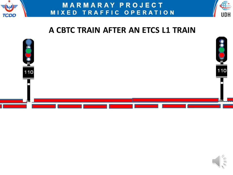 MIXED TRAFFIC OPERATION A CBTC TRAIN AFTER AN ETCS L1 TRAIN