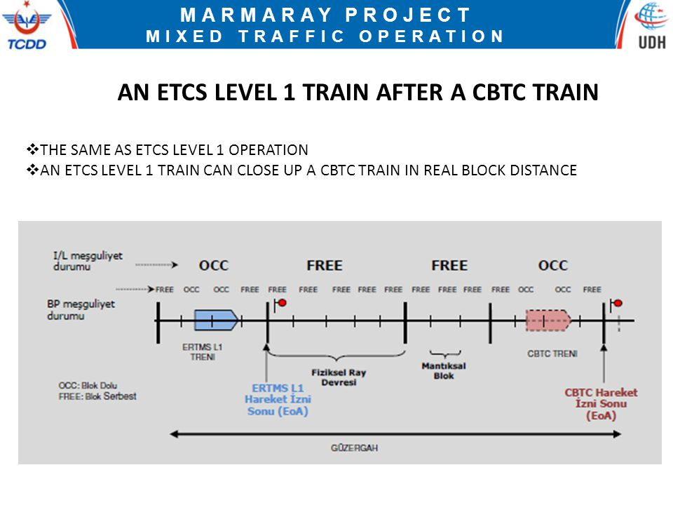 MIXED TRAFFIC OPERATION AN ETCS LEVEL 1 TRAIN AFTER A CBTC TRAIN