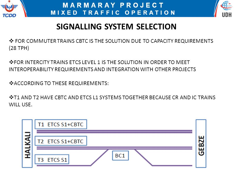 MIXED TRAFFIC OPERATION SIGNALLING SYSTEM SELECTION