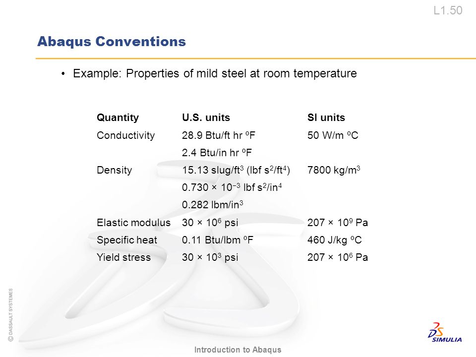 Abaqus Conventions Example: Properties of mild steel at room temperature. Quantity. U.S. units. SI units.