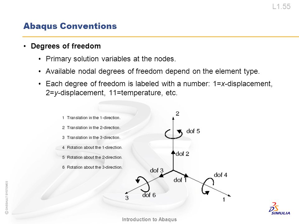 Abaqus Conventions Degrees of freedom
