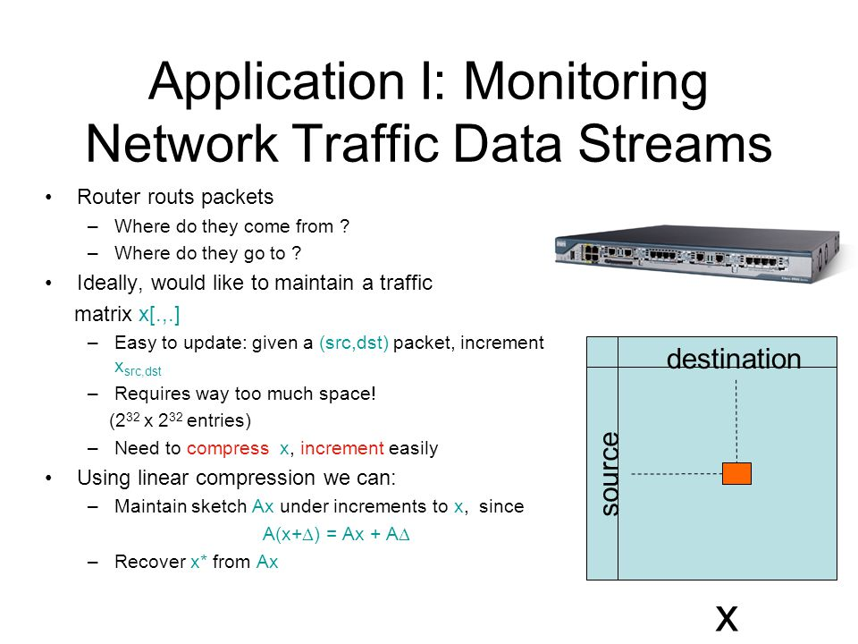 Application I: Monitoring Network Traffic Data Streams