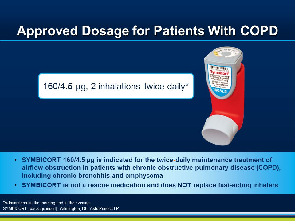 Approved Dosage for Patients With COPD