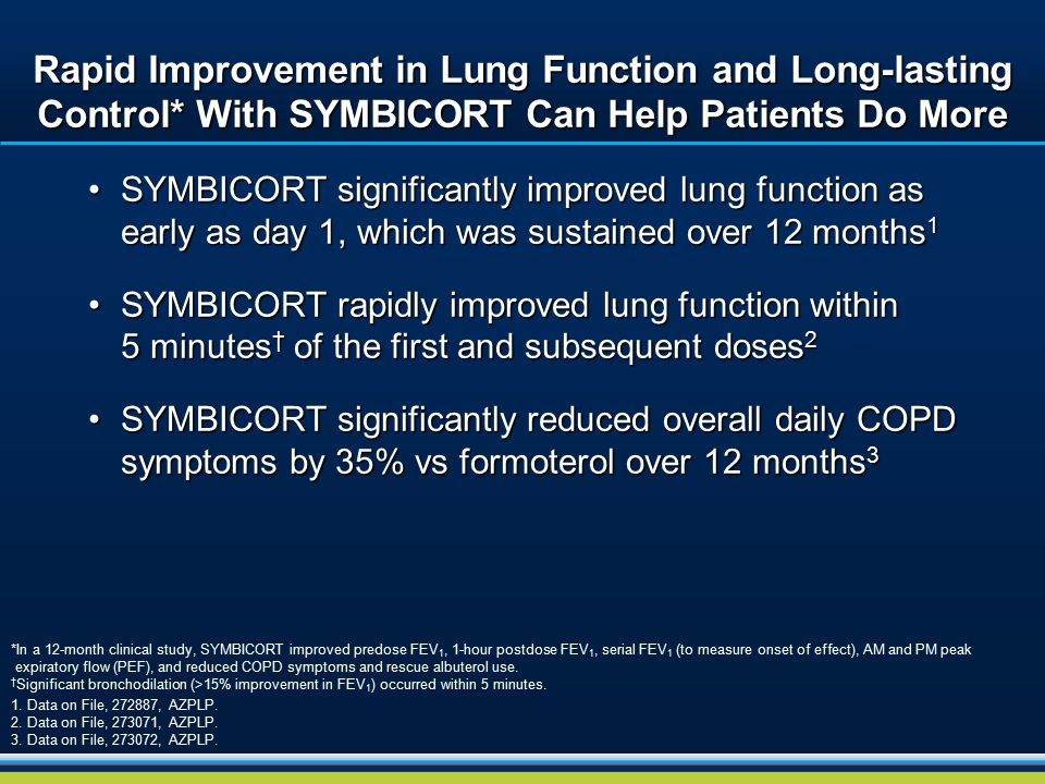 Rapid Improvement in Lung Function and Long-lasting Control