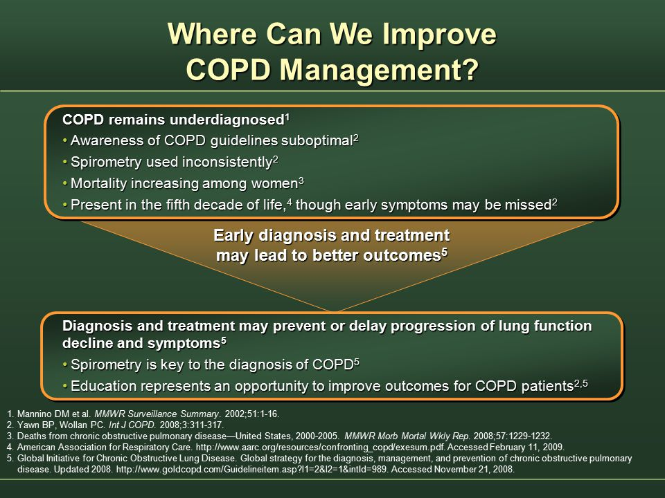 Where Can We Improve COPD Management