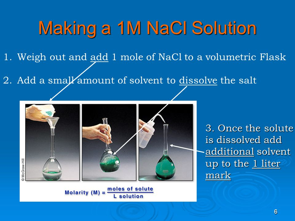 Making a 1M NaCl Solution