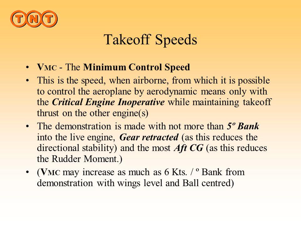 B737 Performance Takeoff & Landing - ppt download