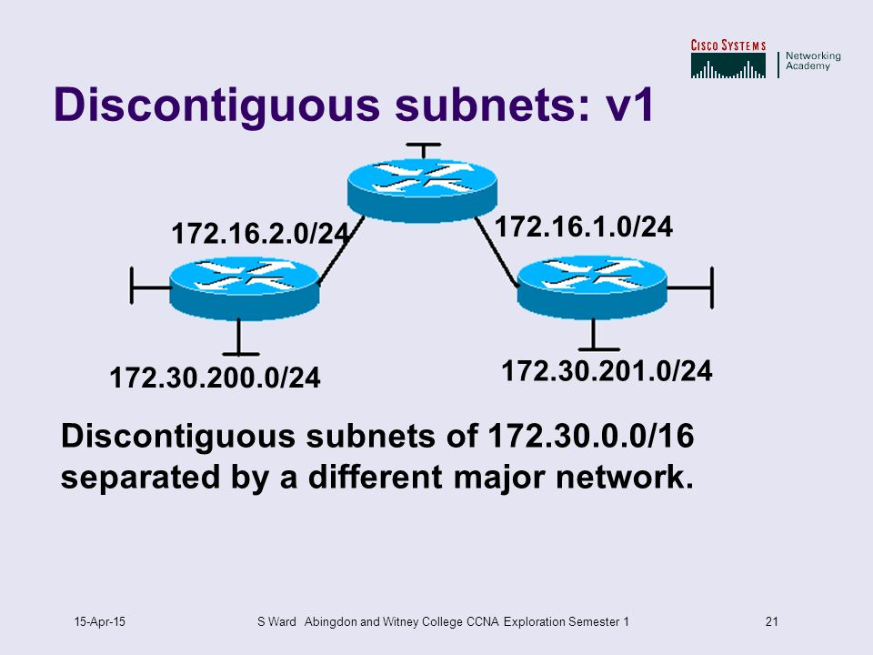 Discontiguous subnets: v1