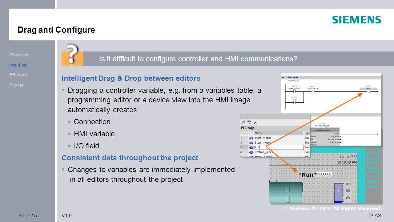 Drag and Configure Overview. Is it difficult to configure controller and HMI communications Intuitive.