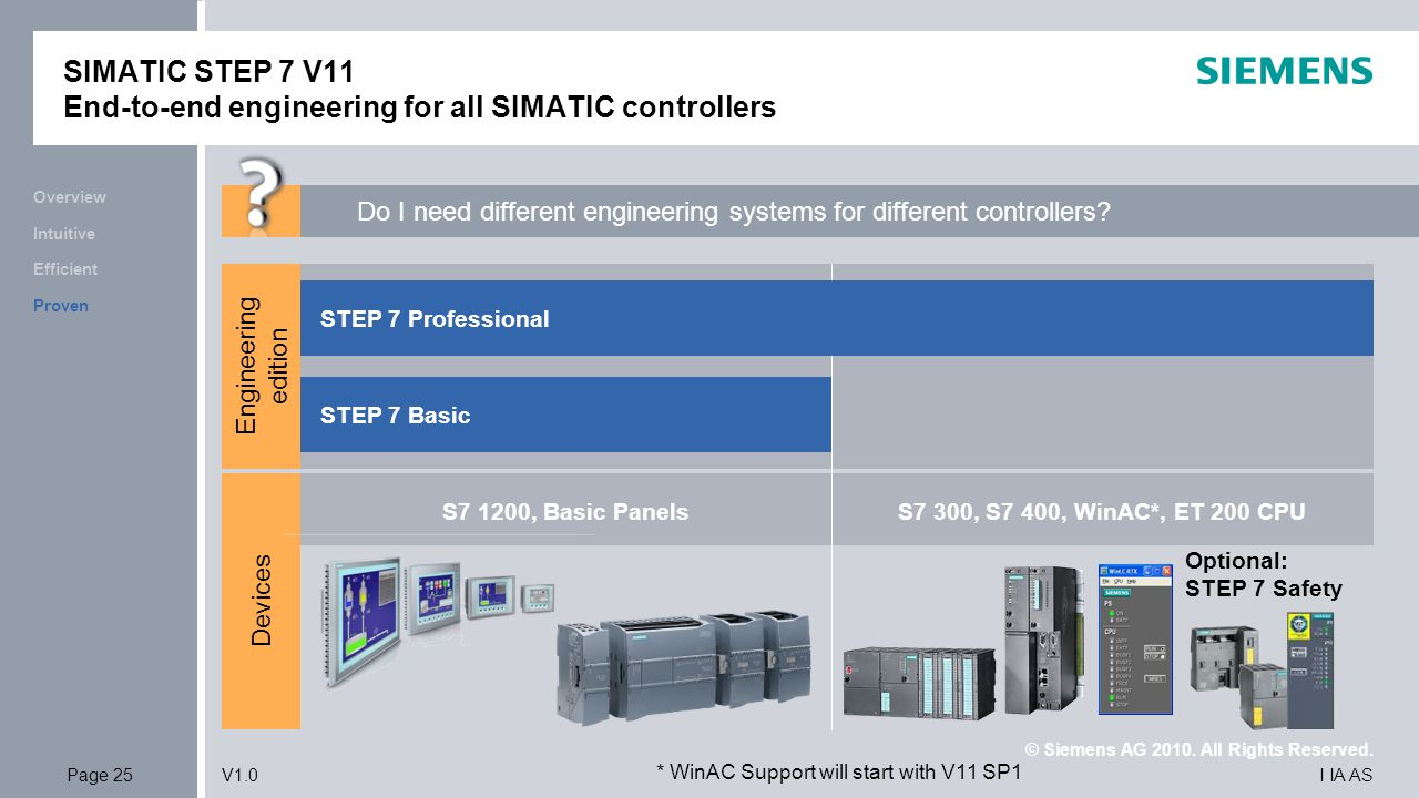 SIMATIC STEP 7 V11 End-to-end engineering for all SIMATIC controllers