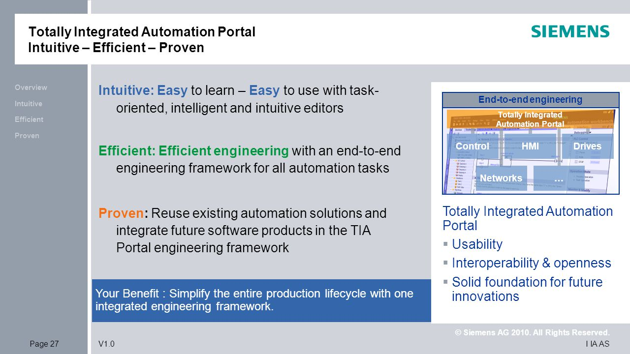 Totally Integrated Automation Portal Intuitive – Efficient – Proven